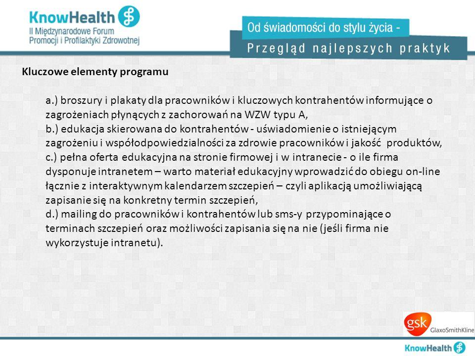 Kluczowe elementy programu a.) broszury i plakaty dla pracowników i kluczowych kontrahentów informujące o zagrożeniach płynących z zachorowań na WZW t