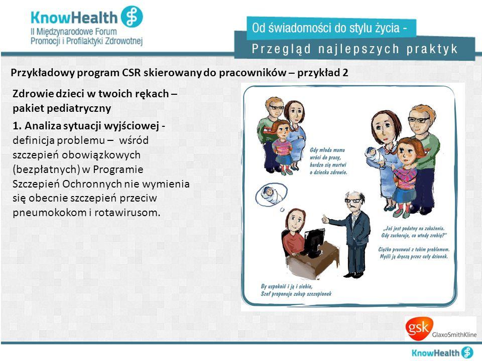 Zdrowie dzieci w twoich rękach – pakiet pediatryczny Przykładowy program CSR skierowany do pracowników – przykład 2 1. Analiza sytuacji wyjściowej - d