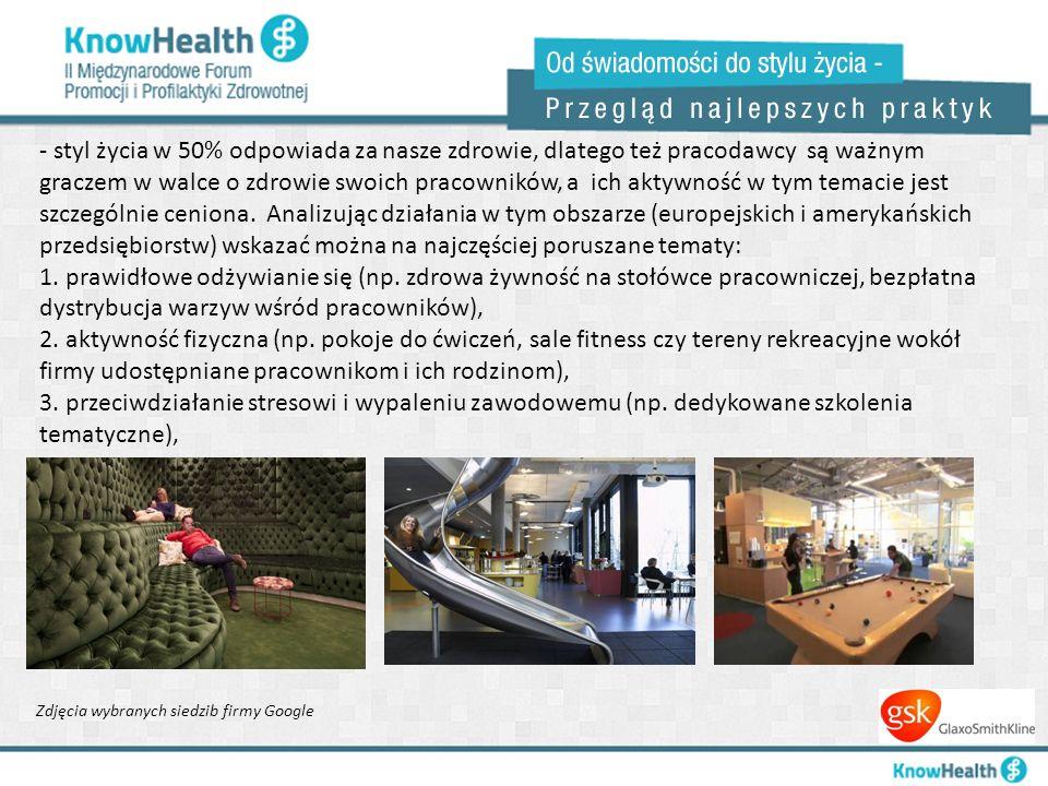 - styl życia w 50% odpowiada za nasze zdrowie, dlatego też pracodawcy są ważnym graczem w walce o zdrowie swoich pracowników, a ich aktywność w tym te