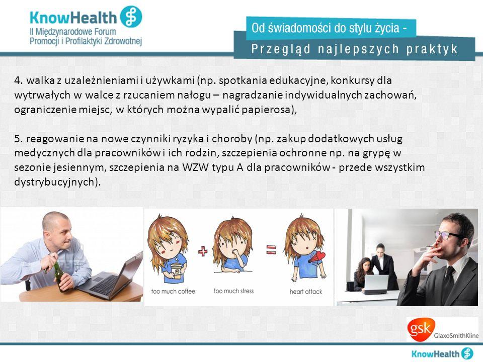 4. walka z uzależnieniami i używkami (np. spotkania edukacyjne, konkursy dla wytrwałych w walce z rzucaniem nałogu – nagradzanie indywidualnych zachow