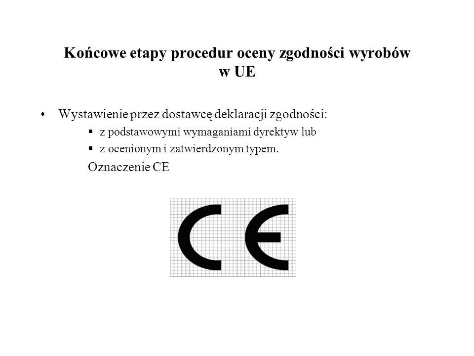 Końcowe etapy procedur oceny zgodności wyrobów w UE Wystawienie przez dostawcę deklaracji zgodności: z podstawowymi wymaganiami dyrektyw lub z ocenion