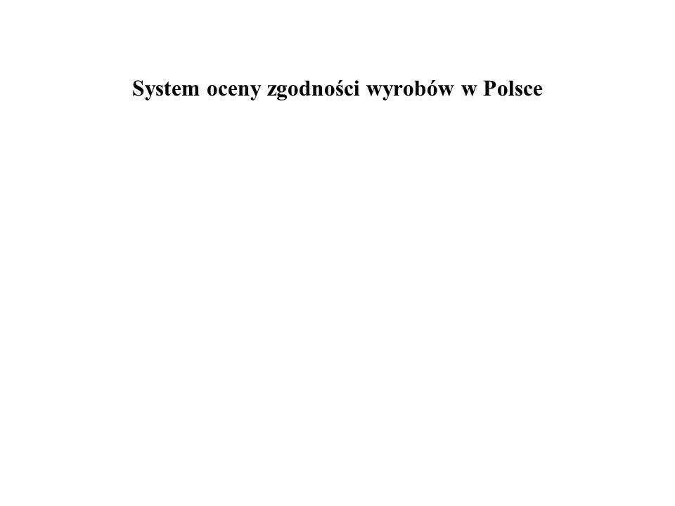 System oceny zgodności wyrobów w Polsce