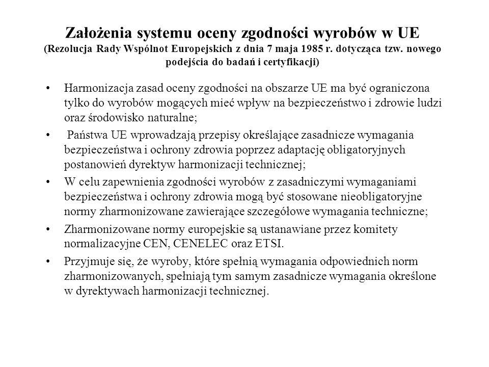Założenia systemu oceny zgodności wyrobów w UE (Rezolucja Rady Wspólnot Europejskich z dnia 7 maja 1985 r. dotycząca tzw. nowego podejścia do badań i