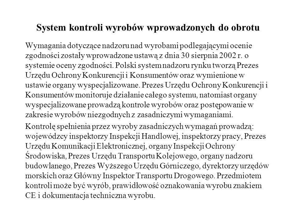 System kontroli wyrobów wprowadzonych do obrotu Wymagania dotyczące nadzoru nad wyrobami podlegającymi ocenie zgodności zostały wprowadzone ustawą z d