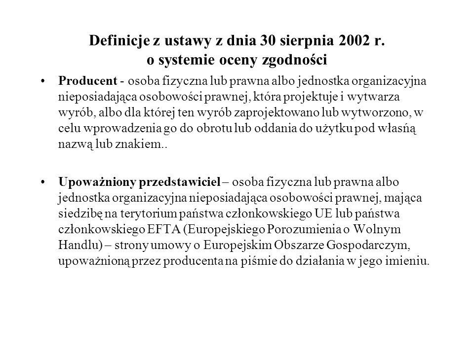Definicje z ustawy z dnia 30 sierpnia 2002 r. o systemie oceny zgodności Producent - osoba fizyczna lub prawna albo jednostka organizacyjna nieposiada