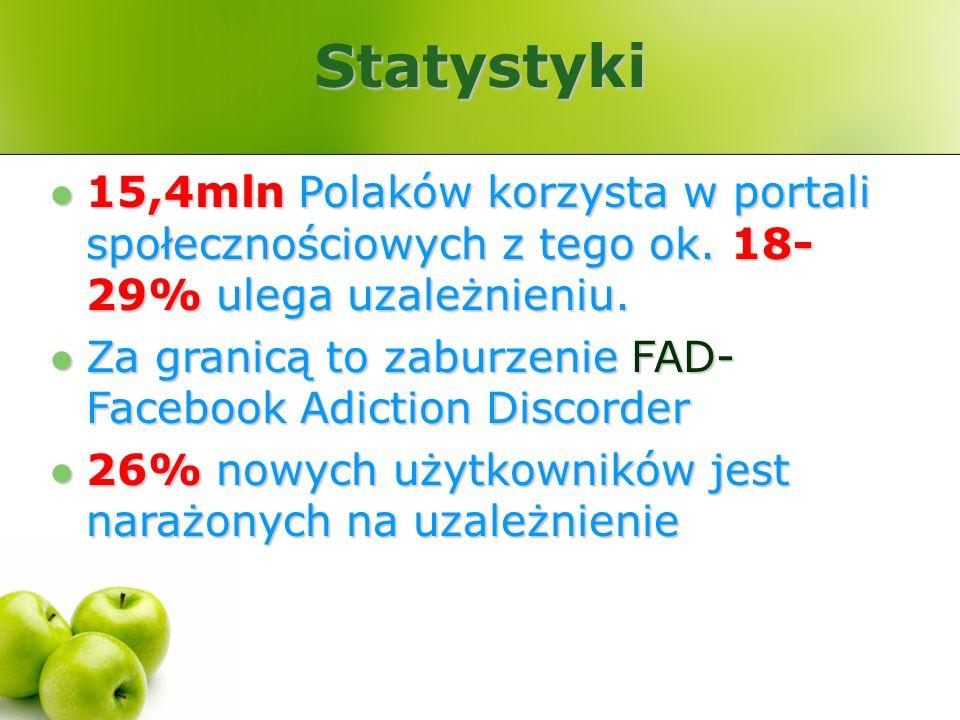 Statystyki 15,4mln Polaków korzysta w portali społecznościowych z tego ok. 18- 29% ulega uzależnieniu. 15,4mln Polaków korzysta w portali społeczności