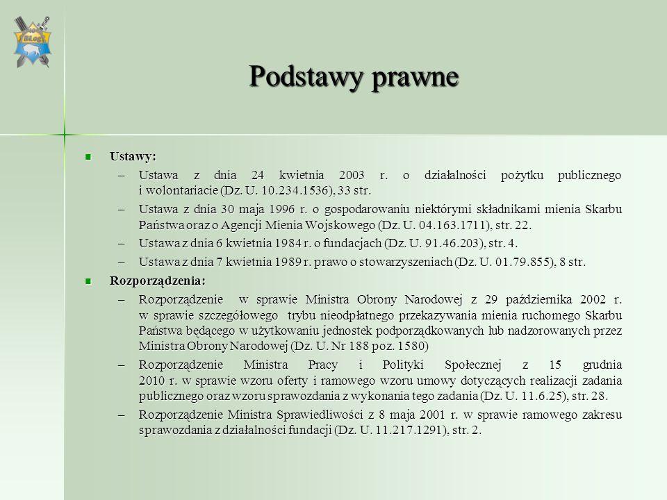 Podstawy prawne Ustawy: Ustawy: –Ustawa z dnia 24 kwietnia 2003 r. o działalności pożytku publicznego i wolontariacie (Dz. U. 10.234.1536), 33 str. –U
