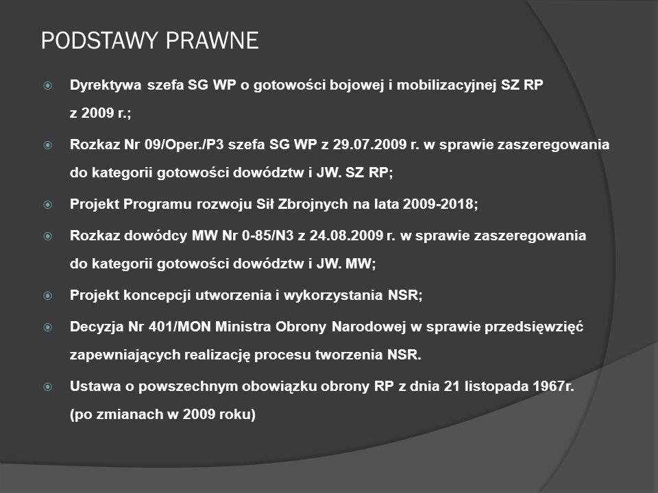 PODSTAWY PRAWNE Dyrektywa szefa SG WP o gotowości bojowej i mobilizacyjnej SZ RP z 2009 r.; Rozkaz Nr 09/Oper./P3 szefa SG WP z 29.07.2009 r. w sprawi