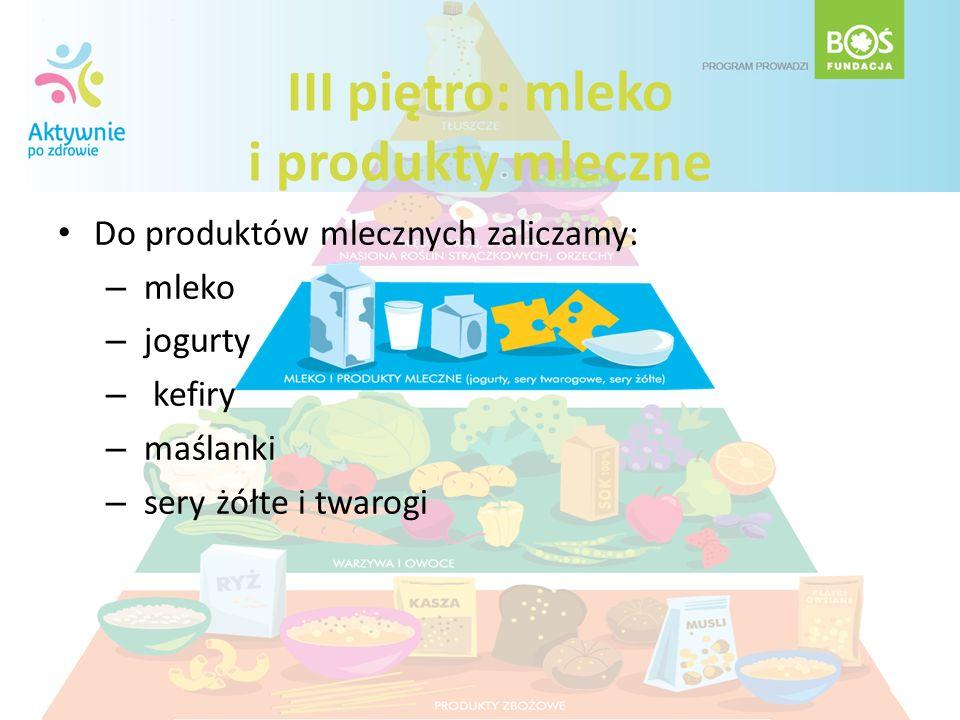 III piętro: mleko i produkty mleczne Do produktów mlecznych zaliczamy: – mleko – jogurty – kefiry – maślanki – sery żółte i twarogi