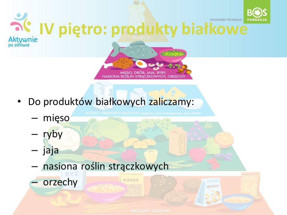 IV piętro: produkty białkowe Do produktów białkowych zaliczamy: – mięso – ryby – jaja – nasiona roślin strączkowych – orzechy