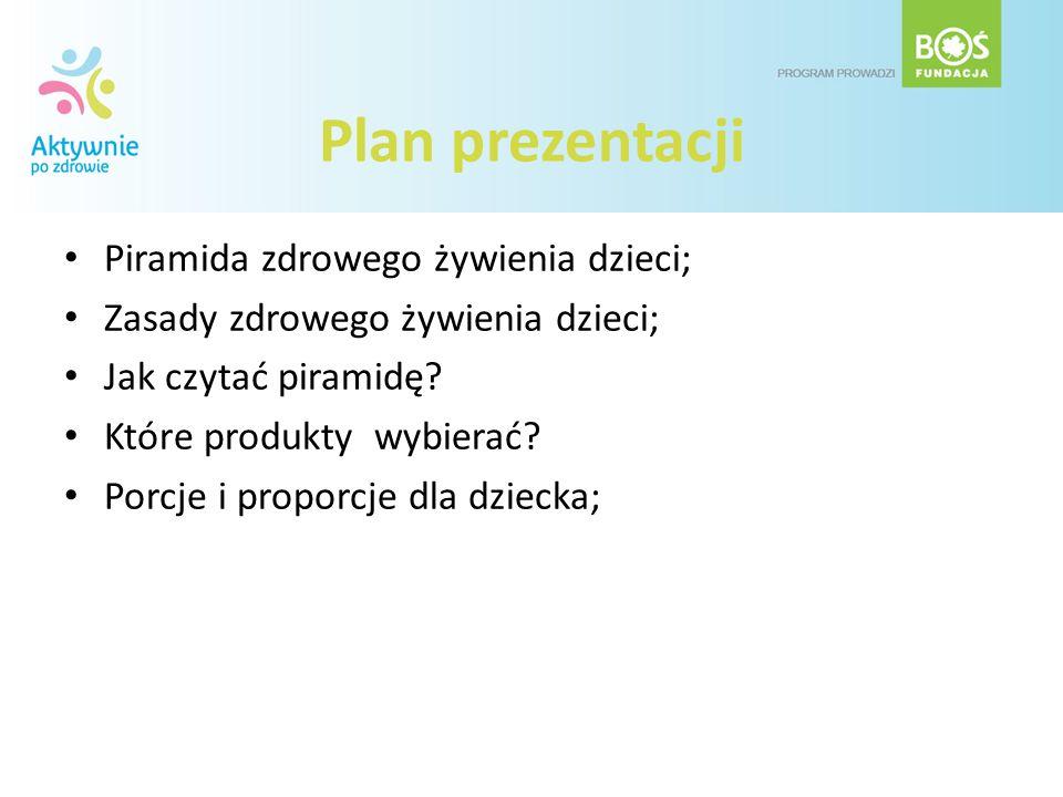 Plan prezentacji Piramida zdrowego żywienia dzieci; Zasady zdrowego żywienia dzieci; Jak czytać piramidę? Które produkty wybierać? Porcje i proporcje