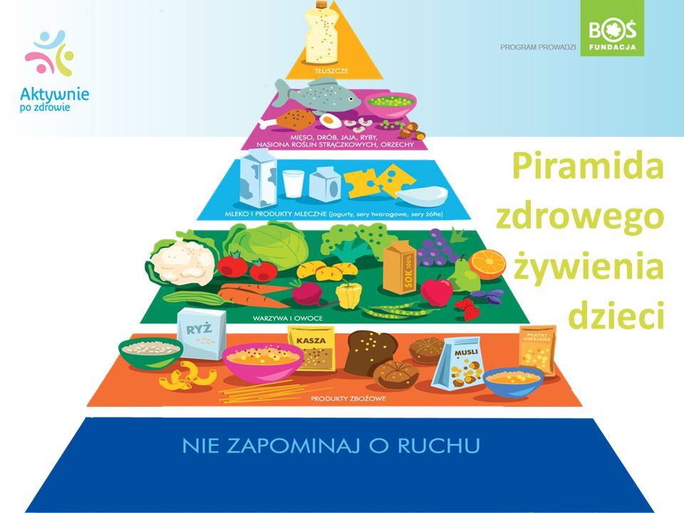 Piramida zdrowego żywienia dzieci