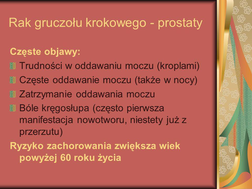 Rak gruczołu krokowego - prostaty Częste objawy: Trudności w oddawaniu moczu (kroplami) Częste oddawanie moczu (także w nocy) Zatrzymanie oddawania mo