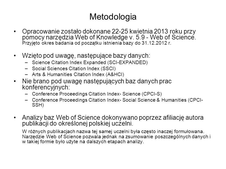 Metodologia Opracowanie zostało dokonane 22-25 kwietnia 2013 roku przy pomocy narzędzia Web of Knowledge v. 5.9 - Web of Science. Przyjęto okres badan