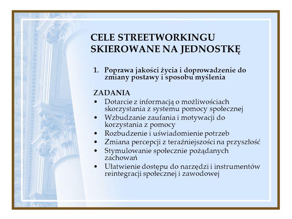 CELE STREETWORKINGU SKIEROWANE NA JEDNOSTKĘ 1. Poprawa jakości życia i doprowadzenie do zmiany postawy i sposobu myślenia ZADANIA Dotarcie z informacj