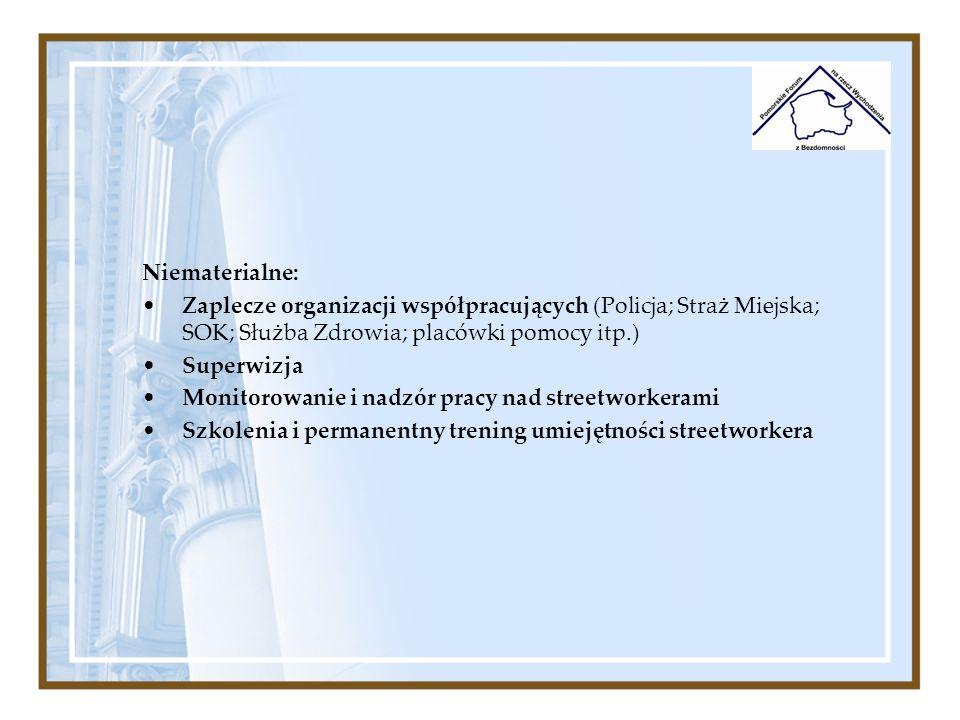 Niematerialne: Zaplecze organizacji współpracujących (Policja; Straż Miejska; SOK; Służba Zdrowia; placówki pomocy itp.) Superwizja Monitorowanie i na