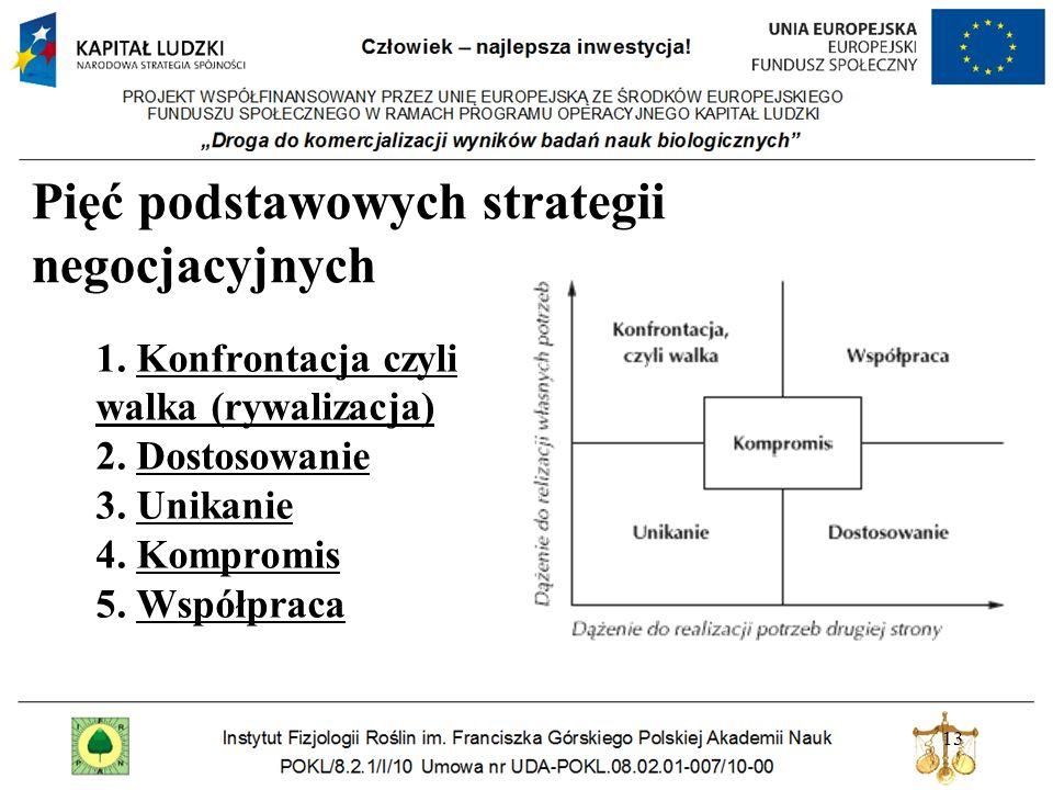 13 Pięć podstawowych strategii negocjacyjnych 1. Konfrontacja czyli walka (rywalizacja) 2. Dostosowanie 3. Unikanie 4. Kompromis 5. Współpraca