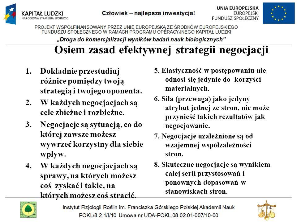 Osiem zasad efektywnej strategii negocjacji 1.Dokładnie przestudiuj różnice pomiędzy twoją strategią i twojego oponenta. 2.W każdych negocjacjach są c