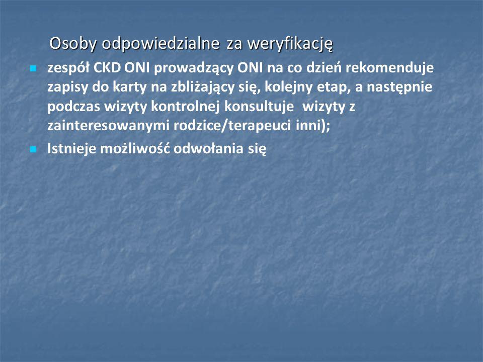 Osoby odpowiedzialne za weryfikację Osoby odpowiedzialne za weryfikację zespół CKD ONI prowadzący ONI na co dzień rekomenduje zapisy do karty na zbliż