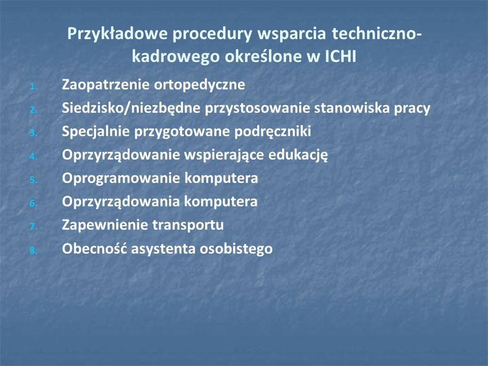 Przykładowe procedury wsparcia techniczno- kadrowego określone w ICHI 1. 1. Zaopatrzenie ortopedyczne 2. 2. Siedzisko/niezbędne przystosowanie stanowi