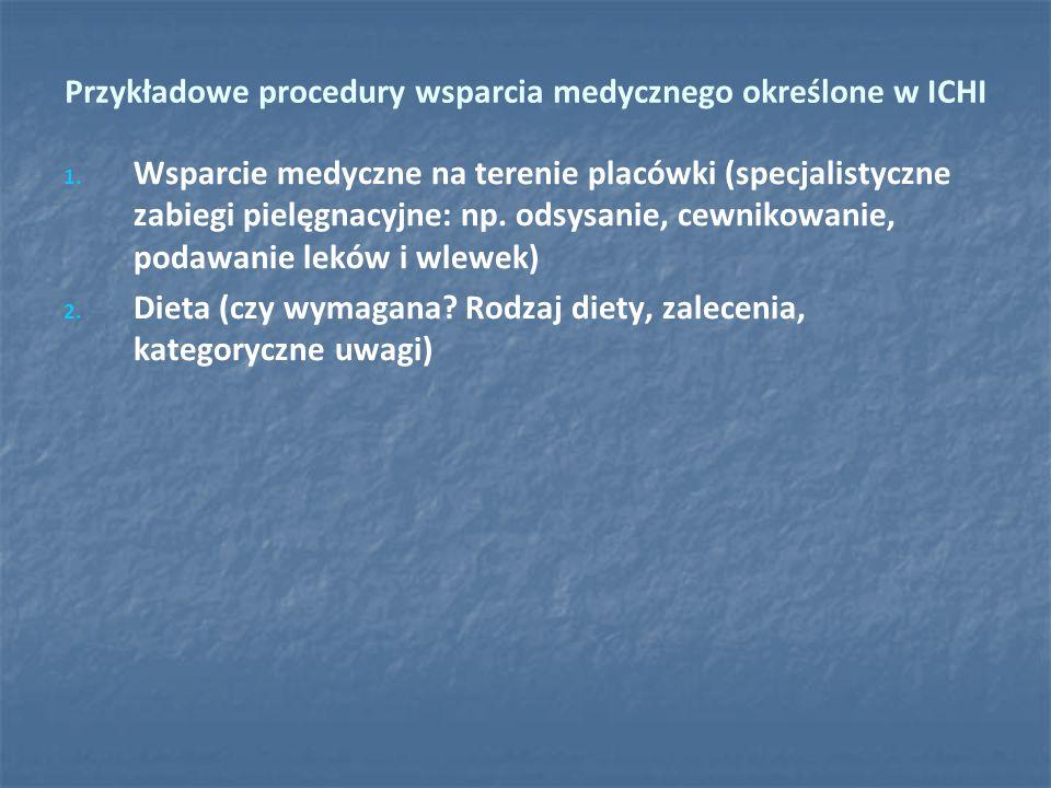 Przykładowe procedury wsparcia medycznego określone w ICHI 1. 1. Wsparcie medyczne na terenie placówki (specjalistyczne zabiegi pielęgnacyjne: np. ods