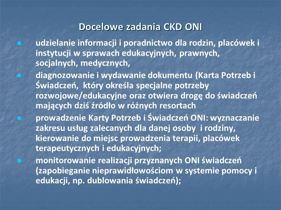 Docelowe zadania CKD ONI udzielanie informacji i poradnictwo dla rodzin, placówek i instytucji w sprawach edukacyjnych, prawnych, socjalnych, medyczny