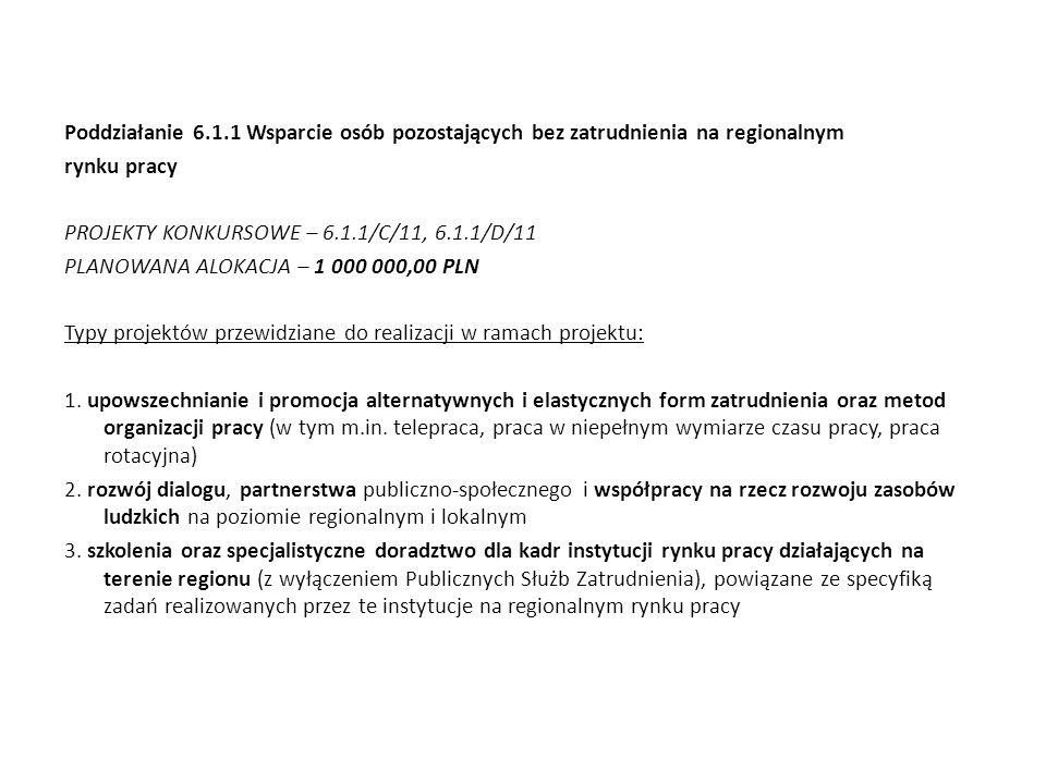 Poddziałanie 6.1.1 Wsparcie osób pozostających bez zatrudnienia na regionalnym rynku pracy PROJEKTY KONKURSOWE – 6.1.1/C/11, 6.1.1/D/11 PLANOWANA ALOK
