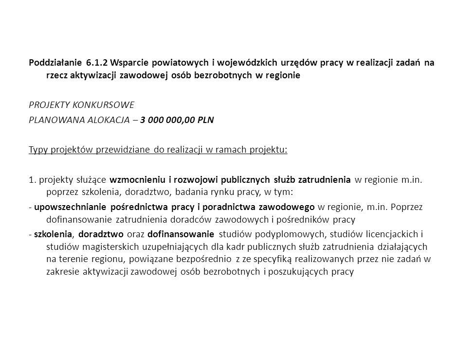 Poddziałanie 6.1.2 Wsparcie powiatowych i wojewódzkich urzędów pracy w realizacji zadań na rzecz aktywizacji zawodowej osób bezrobotnych w regionie PR