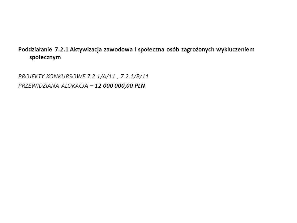 Poddziałanie 7.2.1 Aktywizacja zawodowa i społeczna osób zagrożonych wykluczeniem społecznym PROJEKTY KONKURSOWE 7.2.1/A/11, 7.2.1/B/11 PRZEWIDZIANA A