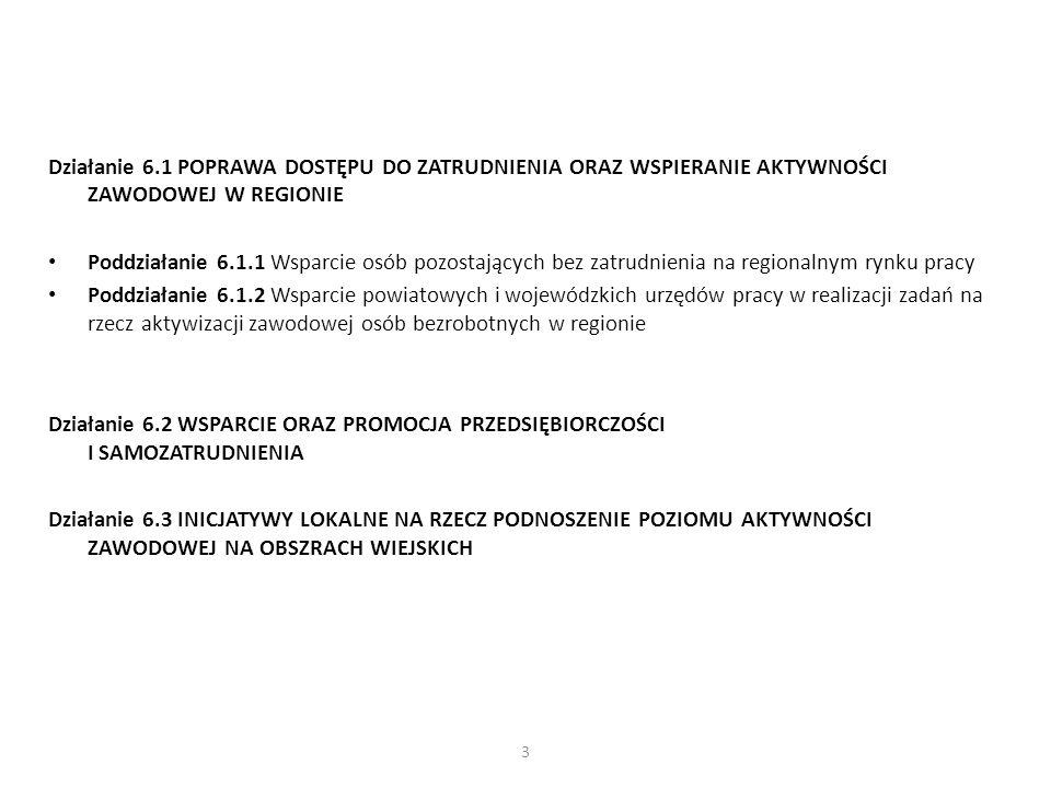 Poddziałanie 6.1.2 Wsparcie powiatowych i wojewódzkich urzędów pracy w realizacji zadań na rzecz aktywizacji zawodowej osób bezrobotnych w regionie PROJEKTY KONKURSOWE PLANOWANA ALOKACJA – 3 000 000,00 PLN Typy projektów przewidziane do realizacji w ramach projektu: 1.