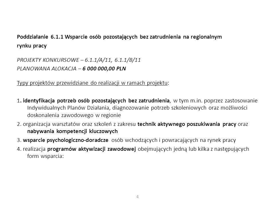 4 Poddziałanie 6.1.1 Wsparcie osób pozostających bez zatrudnienia na regionalnym rynku pracy PROJEKTY KONKURSOWE – 6.1.1/A/11, 6.1.1/B/11 PLANOWANA AL