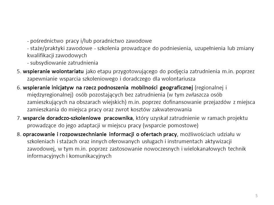 5.Minimalna wartość projektu wynosi 250 000 PLN. Maksymalna wartość projektu wynosi 2 500 000 PLN.