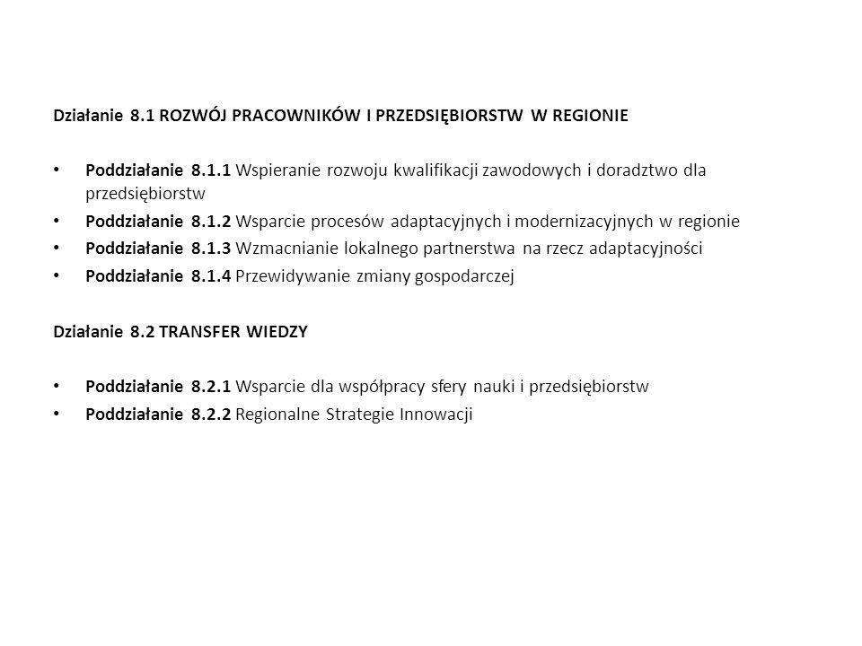 Działanie 8.1 ROZWÓJ PRACOWNIKÓW I PRZEDSIĘBIORSTW W REGIONIE Poddziałanie 8.1.1 Wspieranie rozwoju kwalifikacji zawodowych i doradztwo dla przedsiębi