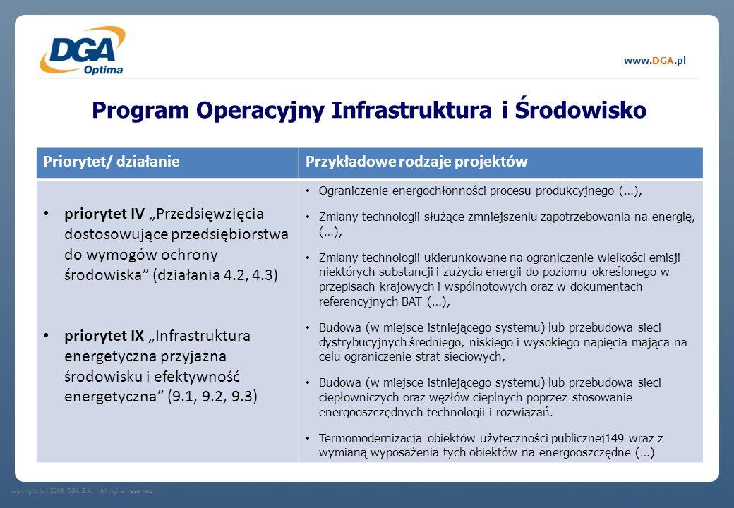 copyright (c) 2008 DGA S.A.   All rights reserved. www.DGA.pl Program Operacyjny Infrastruktura i Środowisko Priorytet/ działaniePrzykładowe rodzaje p