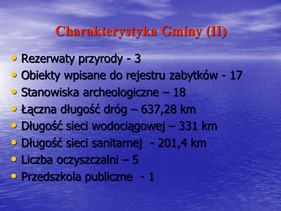 Charakterystyka Gminy (II) Rezerwaty przyrody - 3 Rezerwaty przyrody - 3 Obiekty wpisane do rejestru zabytków - 17 Obiekty wpisane do rejestru zabytkó