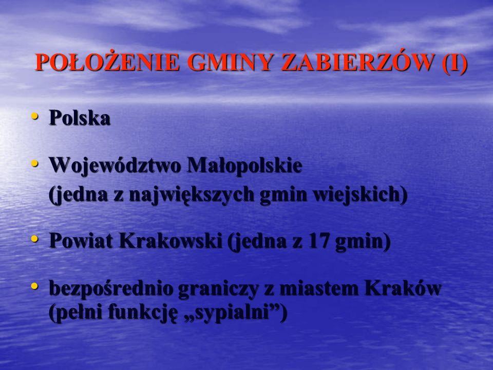 POŁOŻENIE GMINY ZABIERZÓW (I) Polska Polska Województwo Małopolskie Województwo Małopolskie (jedna z największych gmin wiejskich) Powiat Krakowski (je