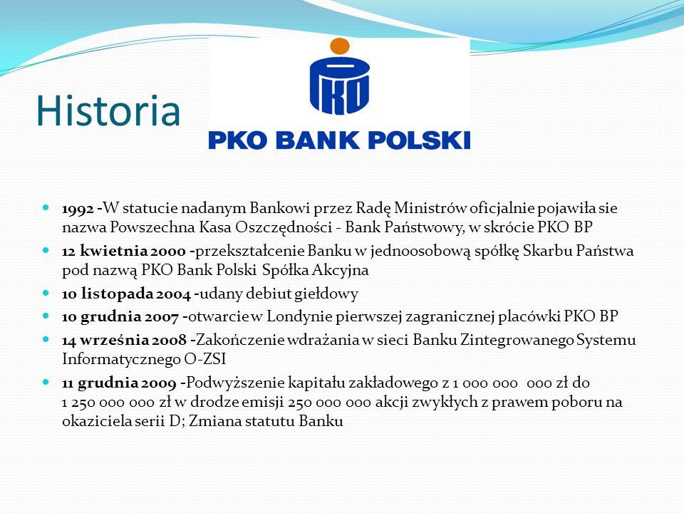 Historia 1992 -W statucie nadanym Bankowi przez Radę Ministrów oficjalnie pojawiła sie nazwa Powszechna Kasa Oszczędności - Bank Państwowy, w skrócie