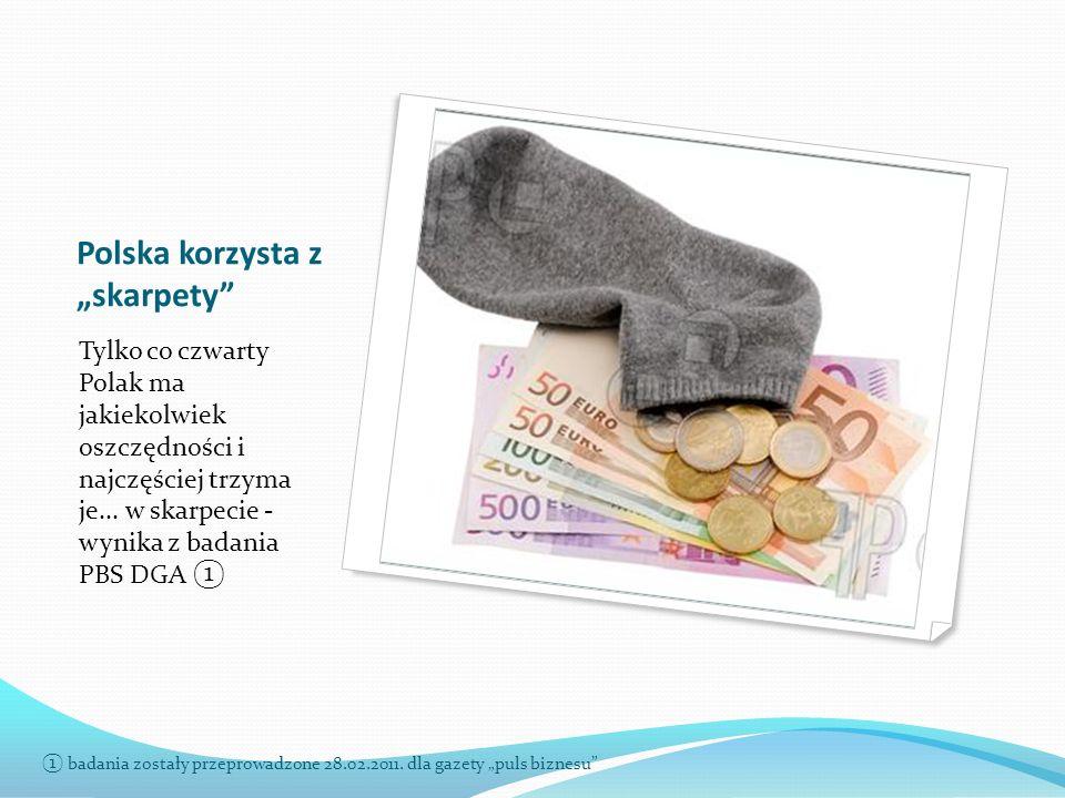 Polska korzysta z skarpety Tylko co czwarty Polak ma jakiekolwiek oszczędności i najczęściej trzyma je... w skarpecie - wynika z badania PBS DGA badan
