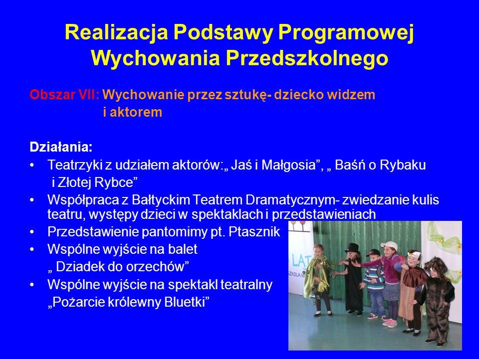 Realizacja Podstawy Programowej Wychowania Przedszkolnego Obszar VII: Wychowanie przez sztukę- dziecko widzem i aktorem Działania: Teatrzyki z udziałe