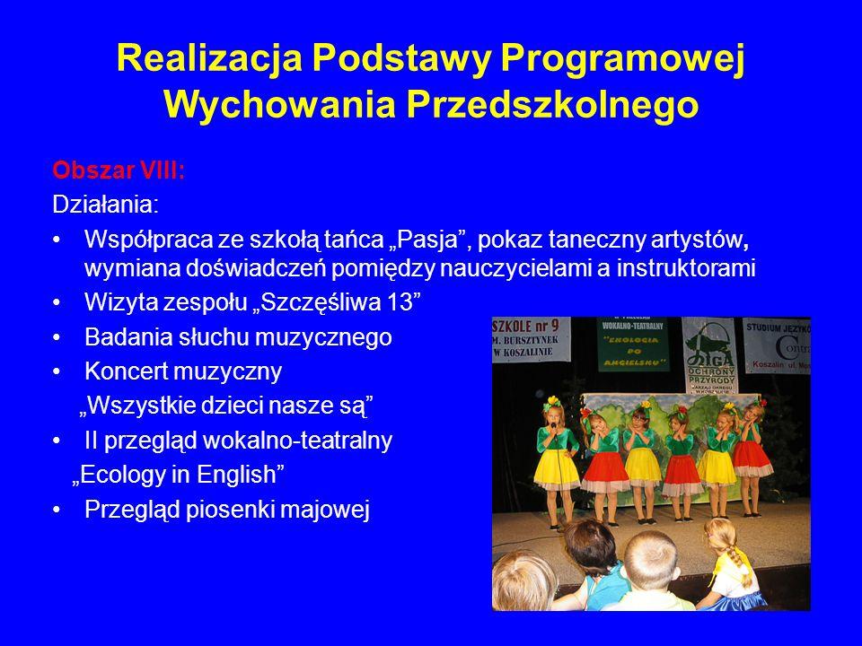 Realizacja Podstawy Programowej Wychowania Przedszkolnego Obszar VIII: Działania: Współpraca ze szkołą tańca Pasja, pokaz taneczny artystów, wymiana d
