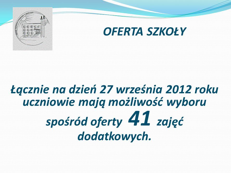 Łącznie na dzień 27 września 2012 roku uczniowie mają możliwość wyboru spośród oferty 41 zajęć dodatkowych. OFERTA SZKOŁY