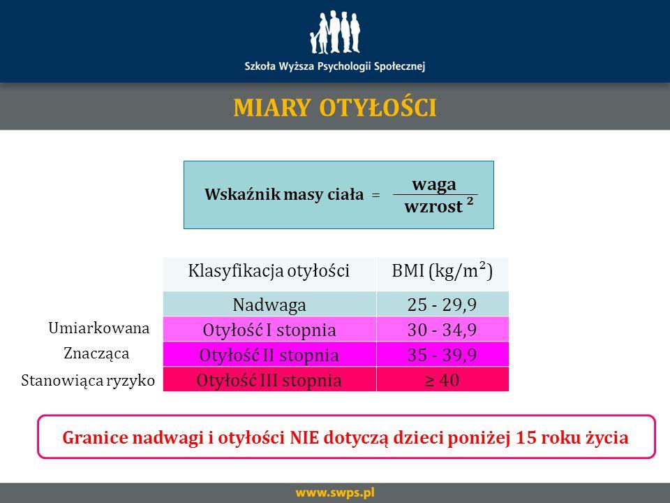 Klasyfikacja otyłościBMI (kg/m²) Nadwaga25 - 29,9 Otyłość I stopnia30 - 34,9 Otyłość II stopnia35 - 39,9 Otyłość III stopnia 40 Wskaźnik masy ciała =