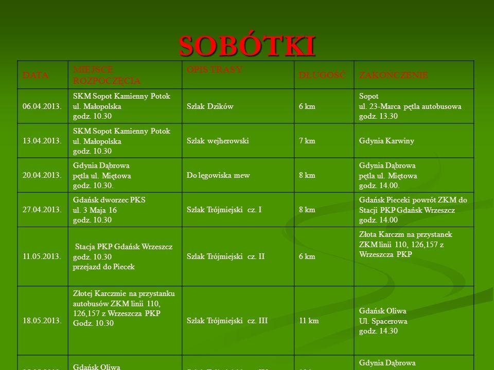 SOBÓTKI DATA MIEJSCE ROZPOCZĘCIA OPIS TRASY DŁUGOŚĆZAKOŃCZENIE 06.04.2013. SKM Sopot Kamienny Potok ul. Małopolska godz. 10.30 Szlak Dzików6 km Sopot