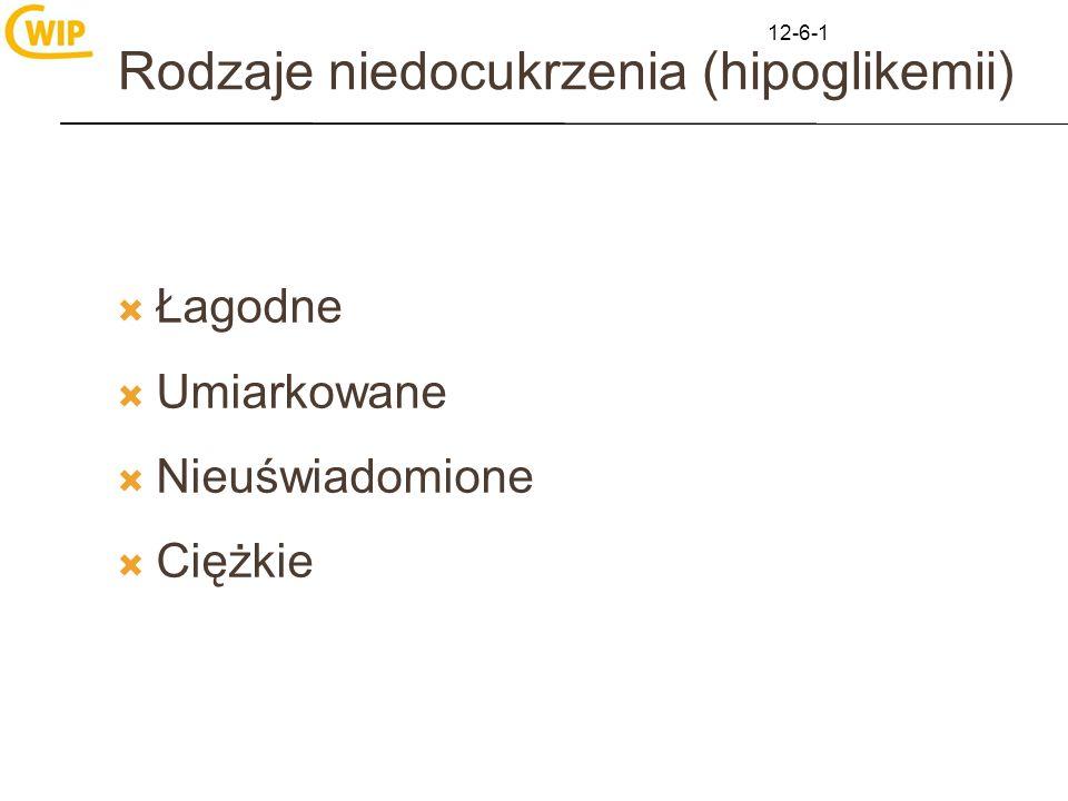 Rodzaje niedocukrzenia (hipoglikemii) Łagodne Umiarkowane Nieuświadomione Ciężkie