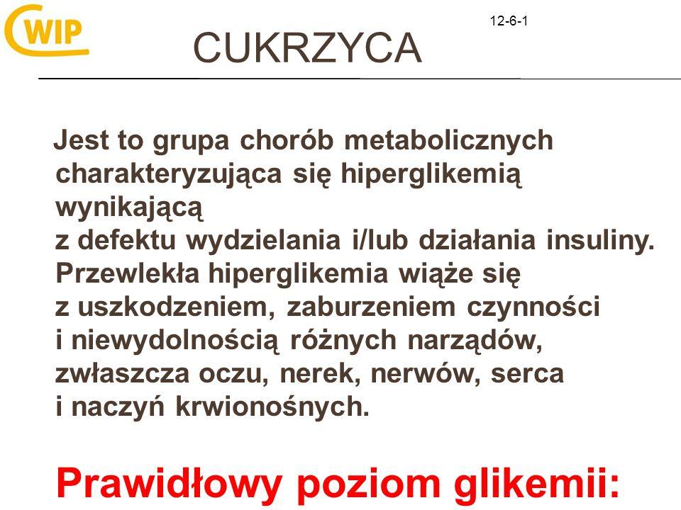 12-6-1 CUKRZYCA Jest to grupa chorób metabolicznych charakteryzująca się hiperglikemią wynikającą z defektu wydzielania i/lub działania insuliny. Prze