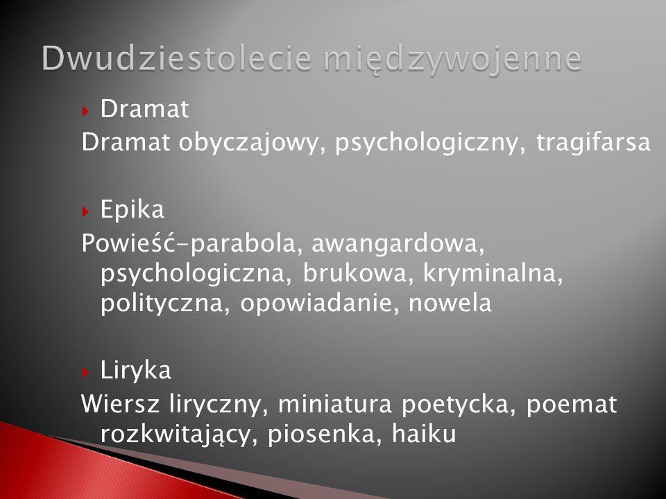 Dramat Dramat obyczajowy, psychologiczny, tragifarsa Epika Powieść-parabola, awangardowa, psychologiczna, brukowa, kryminalna, polityczna, opowiadanie