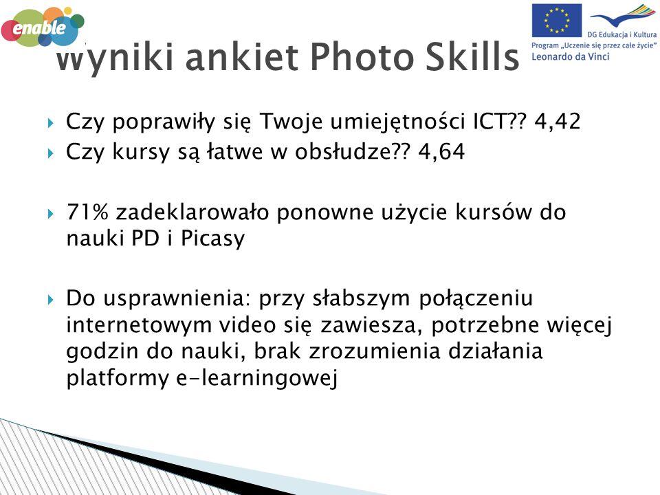 Czy poprawiły się Twoje umiejętności ICT . 4,42 Czy kursy są łatwe w obsłudze .
