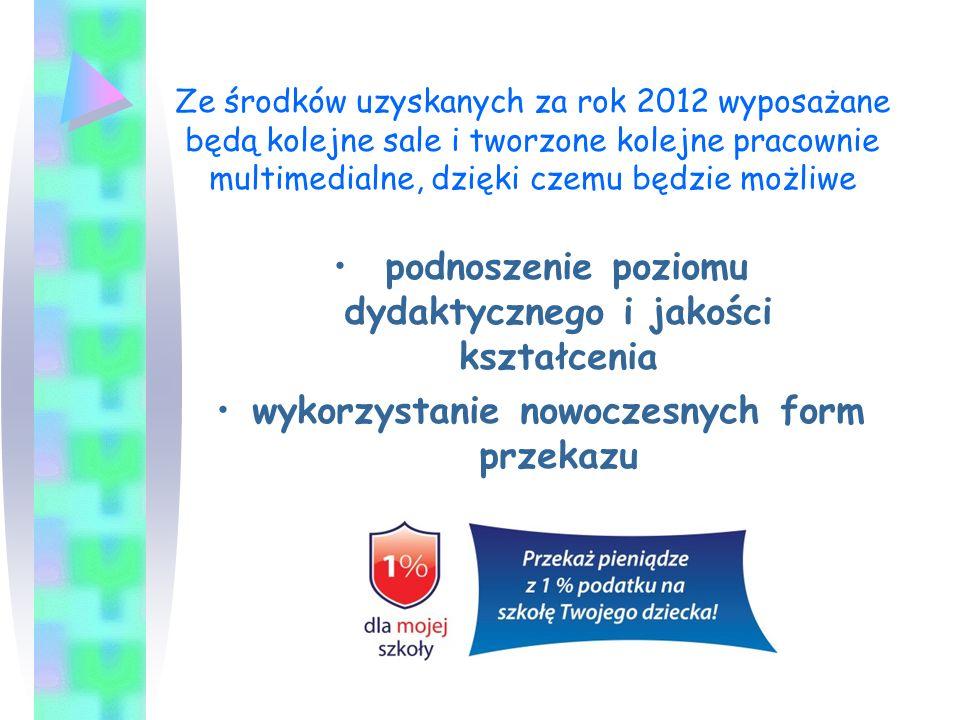 Ze środków uzyskanych za rok 2012 wyposażane będą kolejne sale i tworzone kolejne pracownie multimedialne, dzięki czemu będzie możliwe podnoszenie poziomu dydaktycznego i jakości kształcenia wykorzystanie nowoczesnych form przekazu