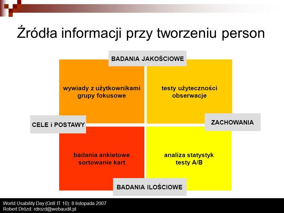 World Usability Day (Grill IT 10): 8 listopada 2007 Robert Drózd: rdrozd@webaudit.pl Źródła informacji przy tworzeniu person wywiady z użytkownikami g