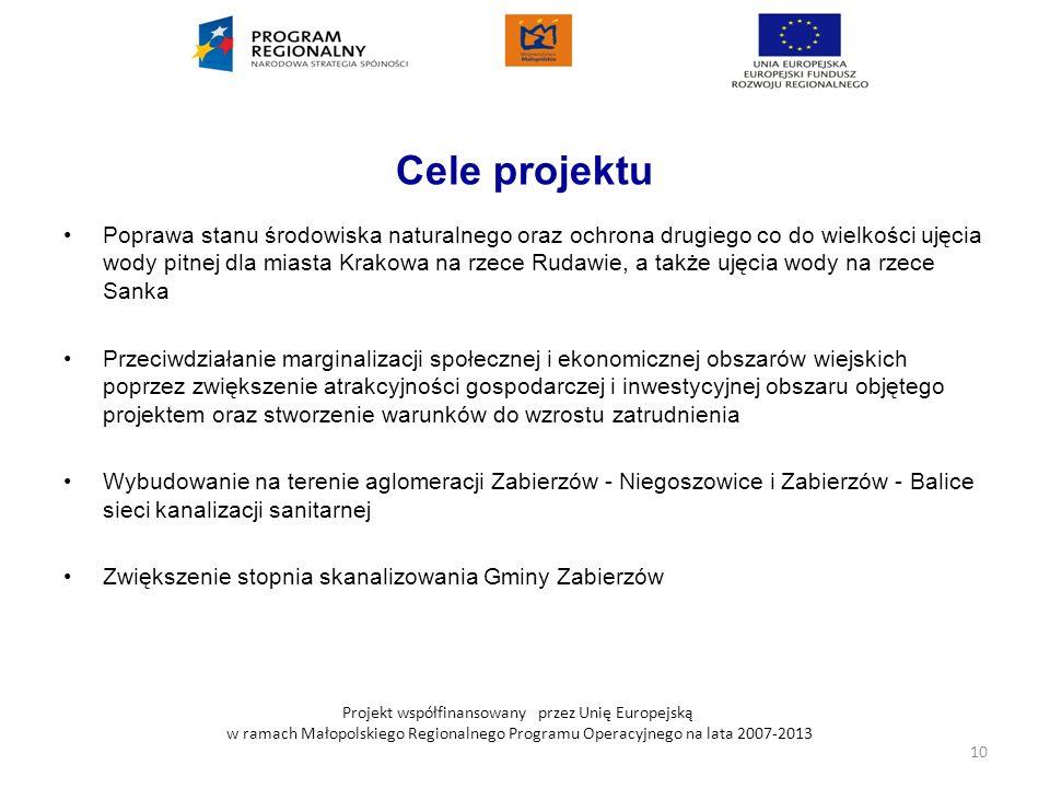 Projekt współfinansowany przez Unię Europejską w ramach Małopolskiego Regionalnego Programu Operacyjnego na lata 2007-2013 Cele projektu Poprawa stanu